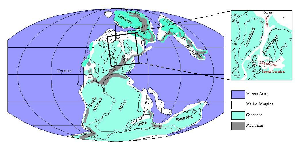 Distribution of Landmasses