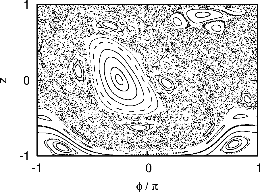 Poincare surface of section for the classical nonridig pendulum