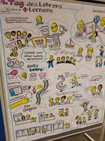 Graphic Recording TDLL 2017