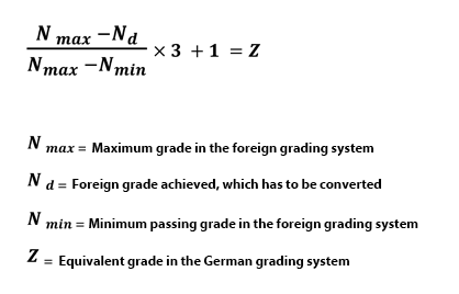 Conversion of foreign grades into the German grading system